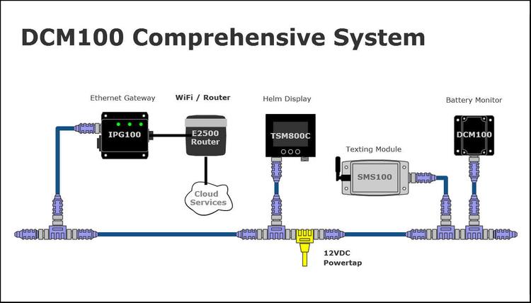 Maretron DCM100-01 - Adapter för övervakning av likströmskällor (DC). NMEA 2000, inkl 200 A shunt, TR3K och FC01