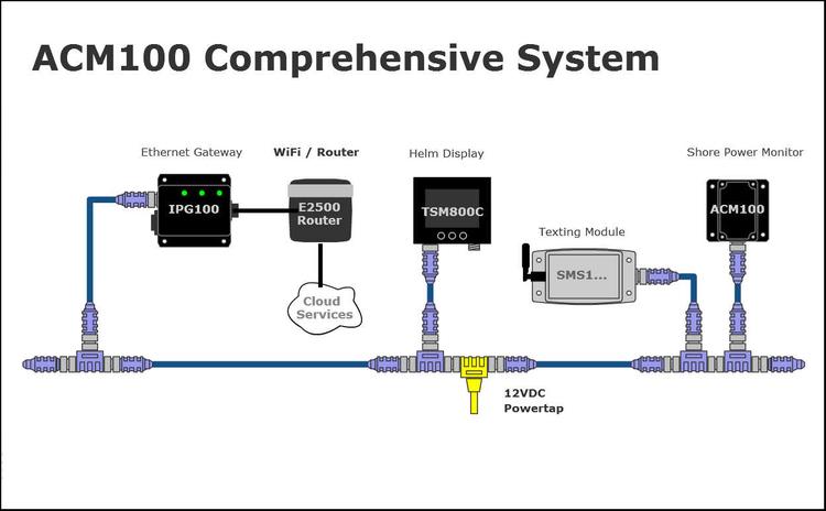 Maretron ACM100-01 - ACM100. Modul för övervakning av upp till tre st AC-källor, NMEA 2000, inkl. 1 st 100 A shunt
