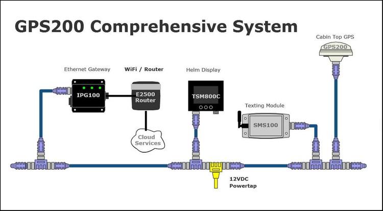 Maretron GPS200-01 - GPS-antenn (32 kanaler, 5Hz) med WAAS, EGNOS och MSAS, NMEA 2000