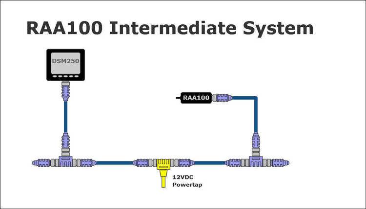 Maretron RAA100-01 - Roderlägesadapter för NMEA 2000