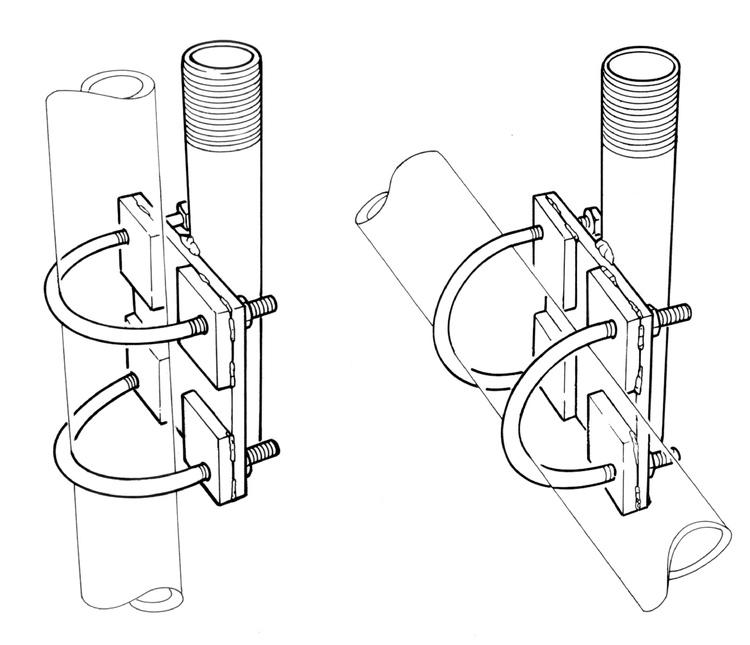 Glomex V9171 - Fäste RF för rör 22 till 80mm