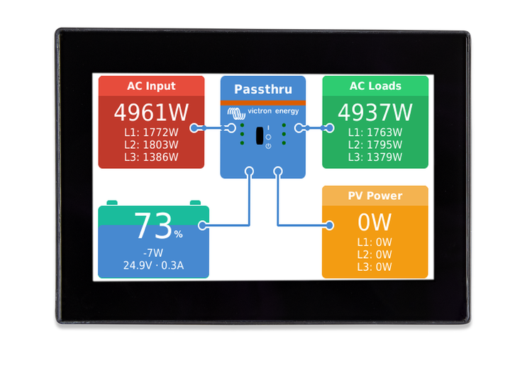 Victron Energy BPP900700100 - CANvu GX. Pekskärm med IP67, kompletteras med en anslutningsbox (BPP900800100)