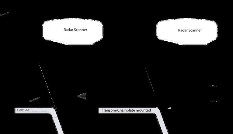 Raymarine - Akterstagsmonterad självjusterande radargunga, akter om akterstag