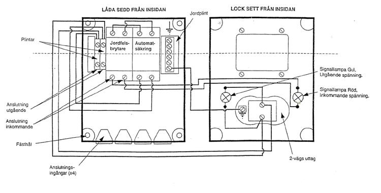 Digital Skipper - Landströmscentral 10 A med 2 st schucko-uttag, 4 st kabelanslutningar