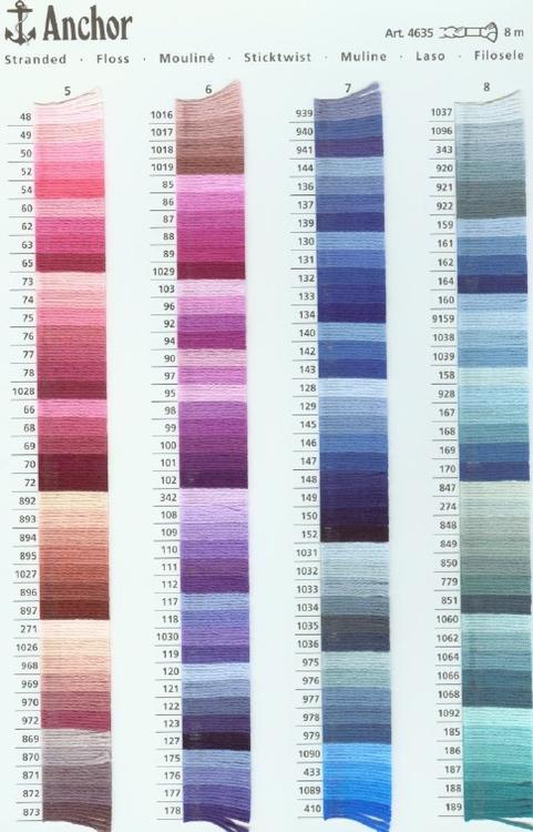 Anchor mouliné färg 133 - 208