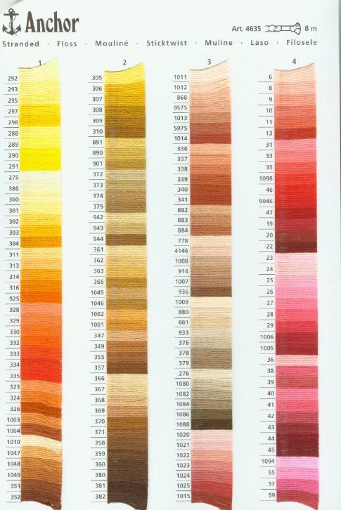 Anchor mouliné färg 352 - 778