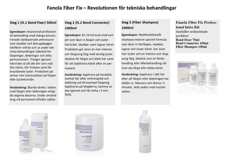 Fanola Fiber Fix Professional Intro Kit