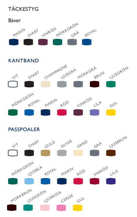 Fleecetäcke (Egen design)