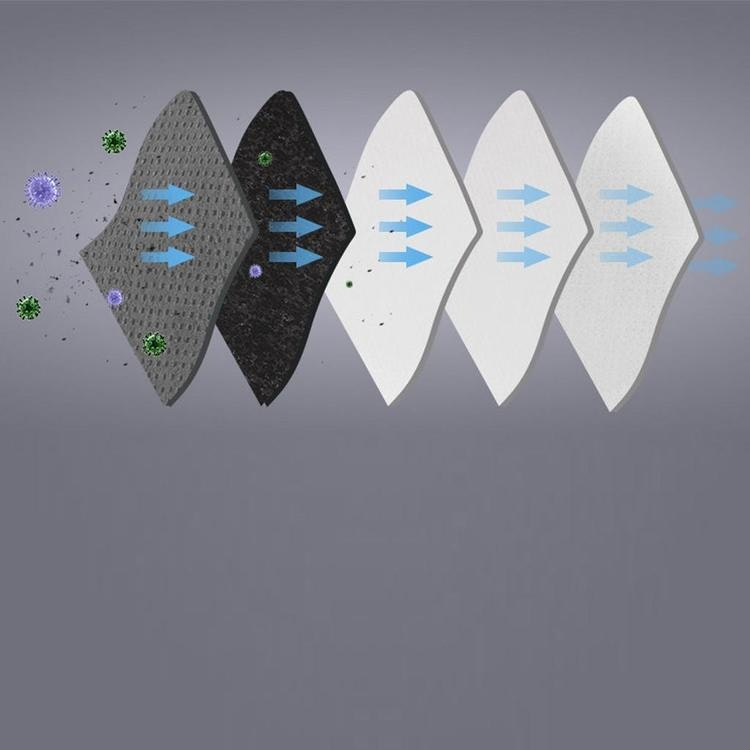 Andningsmask virus/bakteriesäker sportmask inkl. 1st N95 FFP2 filter, PM 2,5