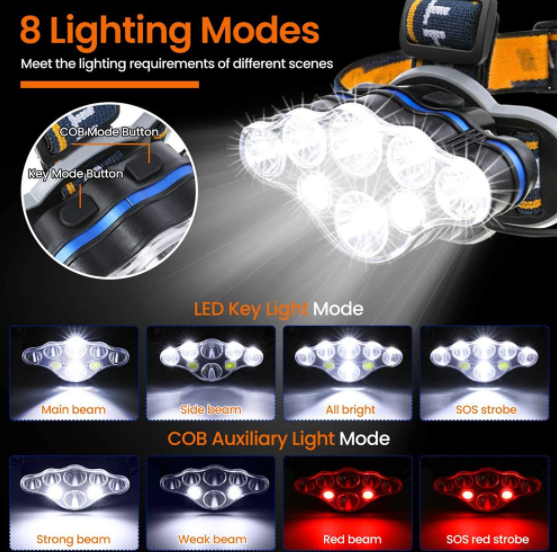20000 LM Pannlampa 8 LEDs White Red Lights USB Uppladdningsbart Head Lamp 8 Modes Utomhus Camping Hiking