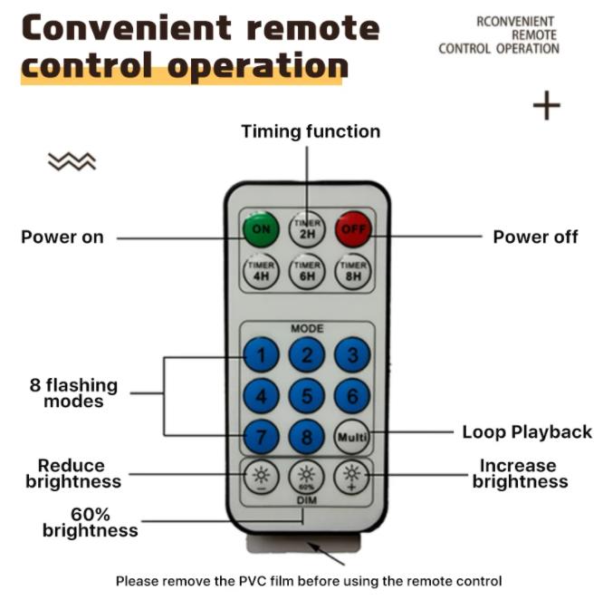 LED BAR Neon Skyltbelysning Bar KTV Lamp Väggdekor med fjärrkontroll