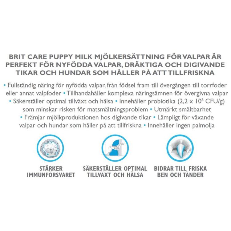 Brit Care Dog Puppy Milk-Mjölkersättning Pulver, Valp