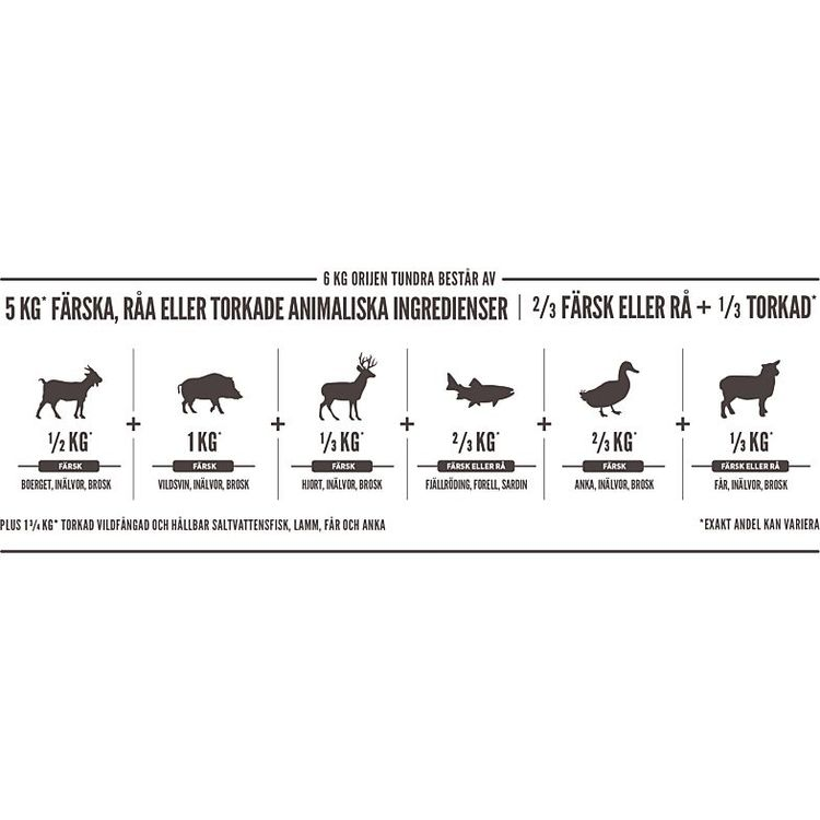 Orijen Dog Tundra Spannmålsfritt. Get, Vildsvin, Hjort, Fisk, Anka, Får