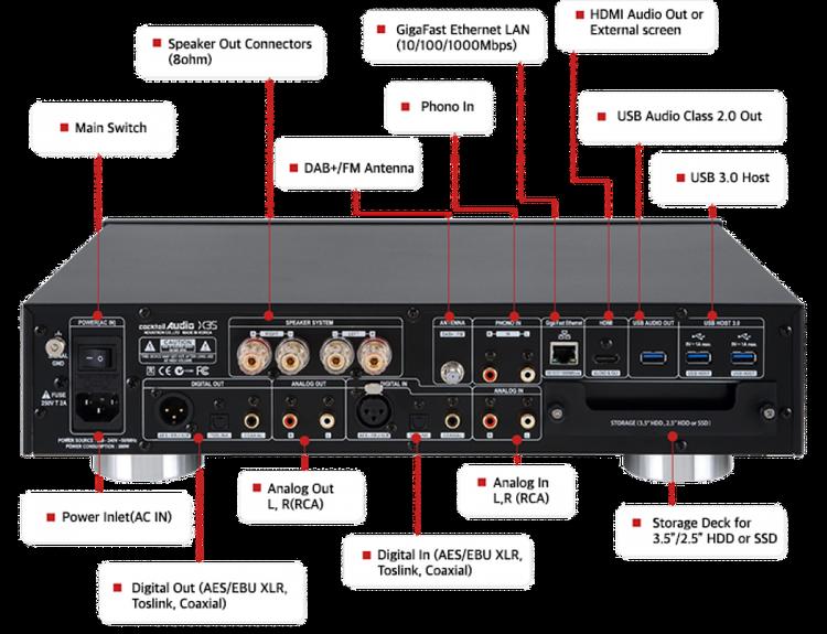 Cocktail Audio X35 Streamer finns för provlyssning.