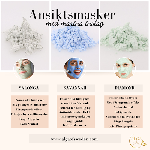Prova-på-kit med 3 ansiktsmasker