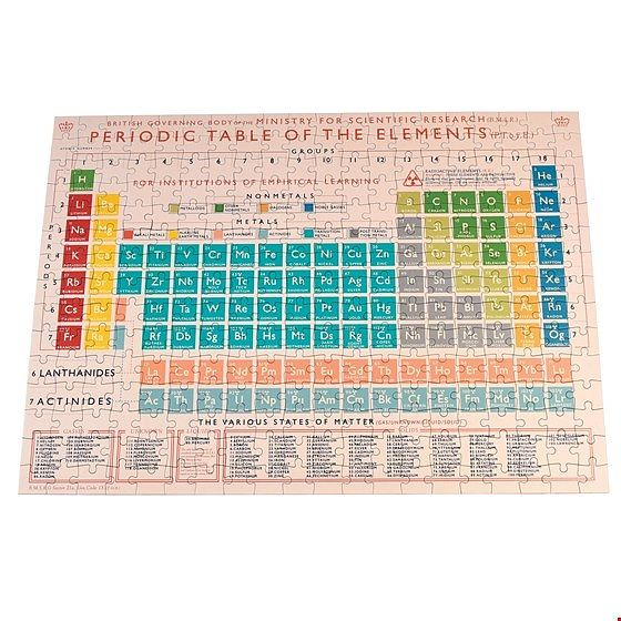 Periodiska systemet Pussel