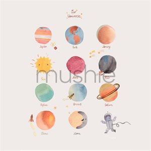Mushie Affisch Planeter (medium)