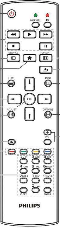 Philips TV Remote Control 398Grabddnepht