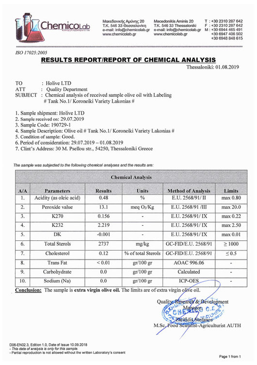 Results report of chemical analysis