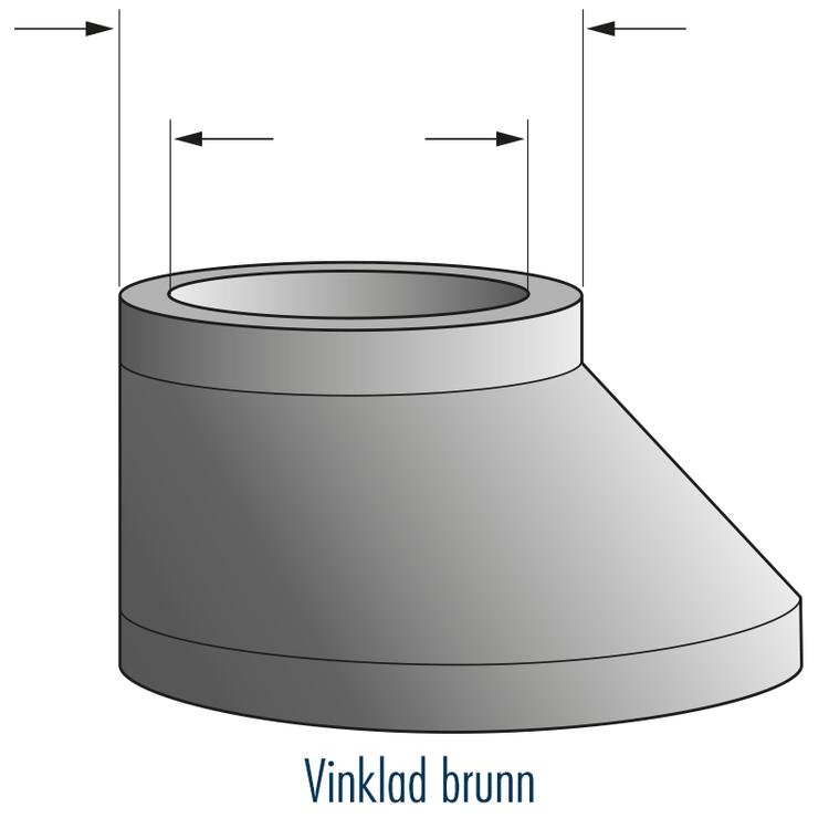 Brunnslock