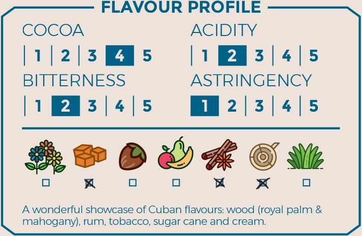 Cuba Baracoa (1KG)