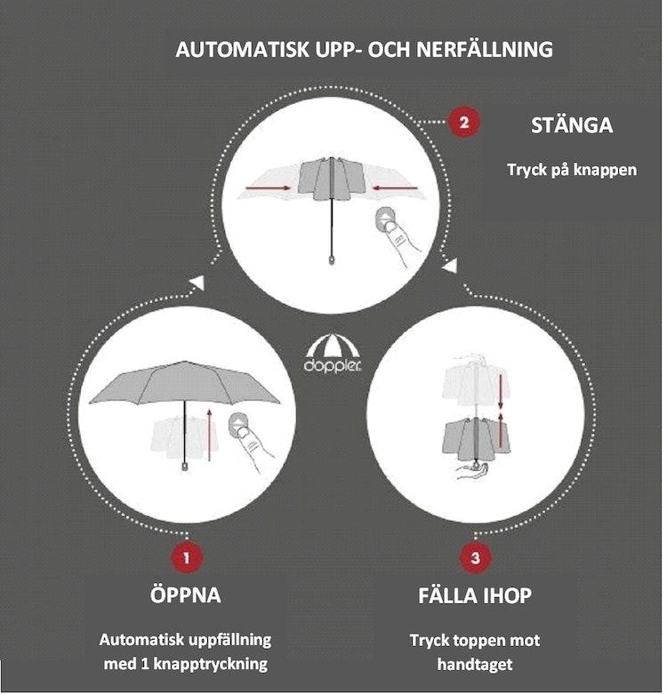 Exklusivt vindsäkert paraply svart 7443163