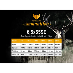 Fox Classic Hunter 6.5x55SE - 123gr