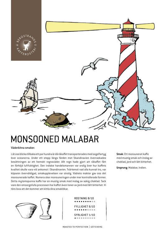 Monsooned Malabar
