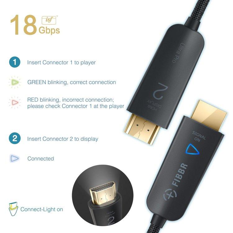 Fibbr Ultra Pro HDMI Fiberkabel HDMI 2.0 18Gbps 25m