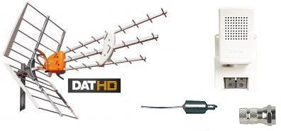 Antennpaket Halland Small med LTE skydd