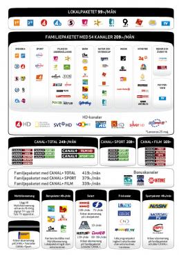 Canal Digital Familjepaketet 24 mån