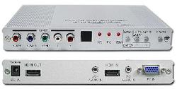 Komponent/VGA till HDMI Scaler