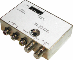 RF-Modulator UHF Stereo