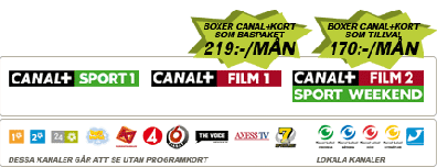 Boxer Canal+ kort