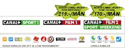 Canal+ kort