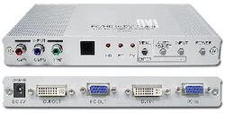 CP-255D Scaler med 1080p utgång