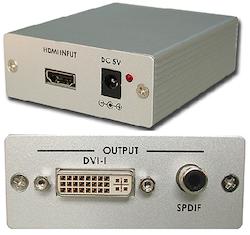 CP-267S HDMI till DVI-D konverter