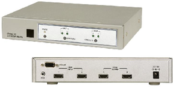 CHMX-22 HDMI Matrix switch / växel