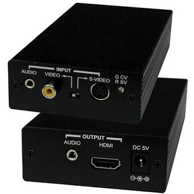 CYP/// Komposit / SVHS till HDMI