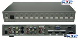 Multiswitch /konverter till HDMI