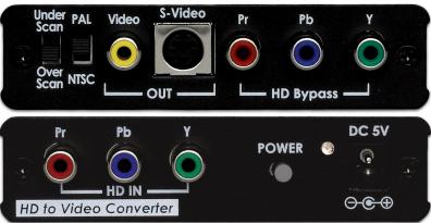 CYP/// Komponent till video/svhs konverter