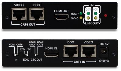 HDMI/CAT6 till HDMI/CAT6 Kaskad