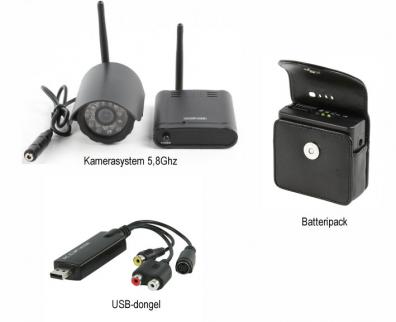 Trådlöst kamerasystem för processmaskiner
