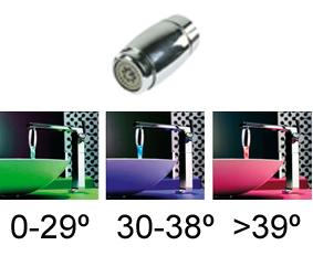 König HC-LF10 LED kranmunstycke som ändrar färg