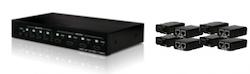 HDMI 4x4 Matris Paket