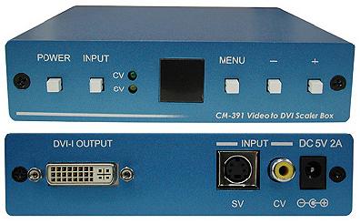 Video scaler med DVI-D