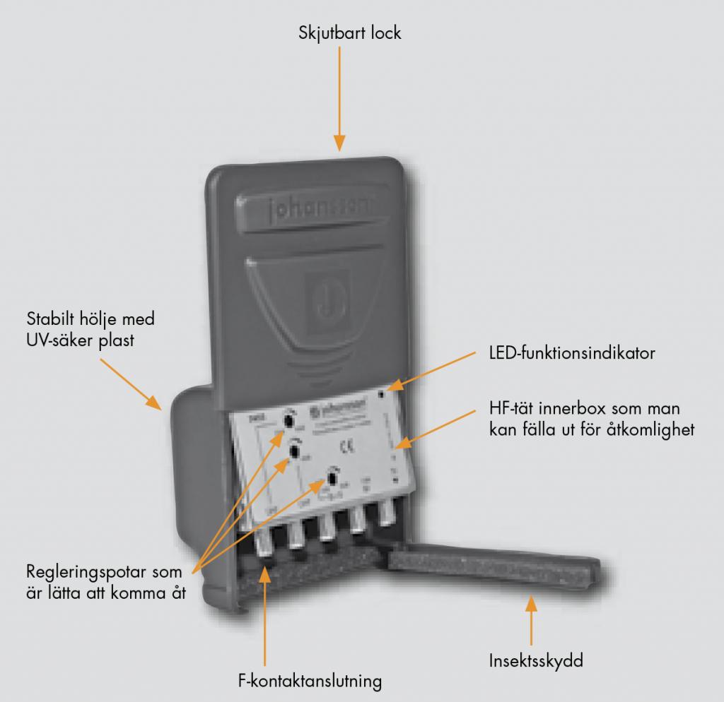 Johansson En Antennförstärkare UHF / VHF / FM