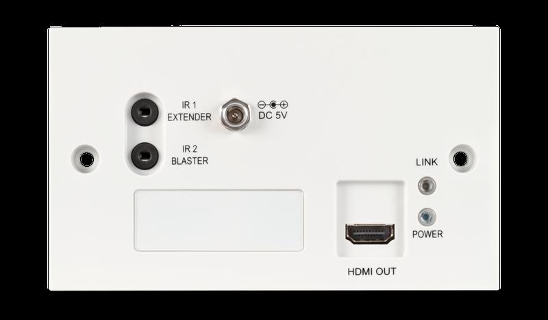 CYP/// HDMI Wallplate mottagare över Singel Cat