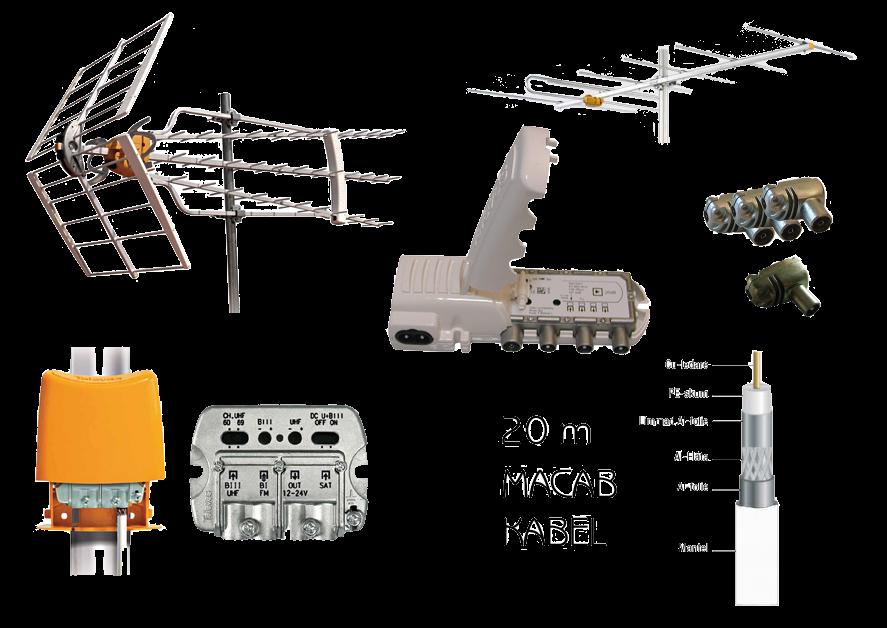 Televés Antennpaket problemlösaren Super Turbo Kombi Deluxe