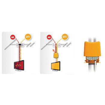 NanoKom Boss Adapter UHF 15db LTE 21-60